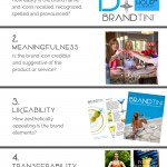 top-5-questions-in-developing-a-brand_powered-by-brandtini